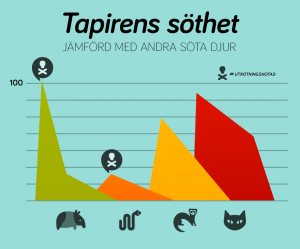 """tapirer-infografik-1"" by entapir   Attribution-NonCommercial-ShareAlike License"